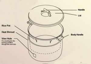 Mesin-Rice-Cooker-Kapasitas-Besar-w-300x211-alatmesin