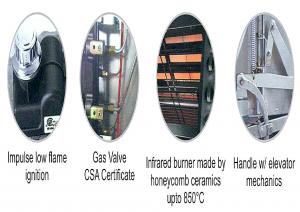 mesin infrared gas salamander 1 alatmesin