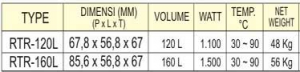 Spesifikasi mesin eletrik display alatmesin