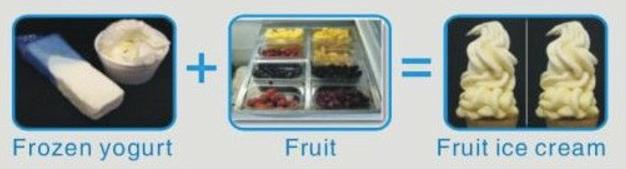 Mesin Blender Es Krim Yogurt Multifungsi 2