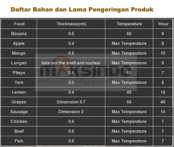 Mesin Food Dehydrator 6 Rak (FDH6) 9