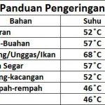 Jual Mesin Food DehydratorMKS-DR6 di Surabaya